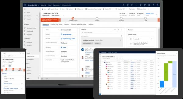 Cloudriven-Dynamics Customer Inisgts 2